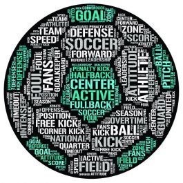 Soccer Ball Word Cloud
